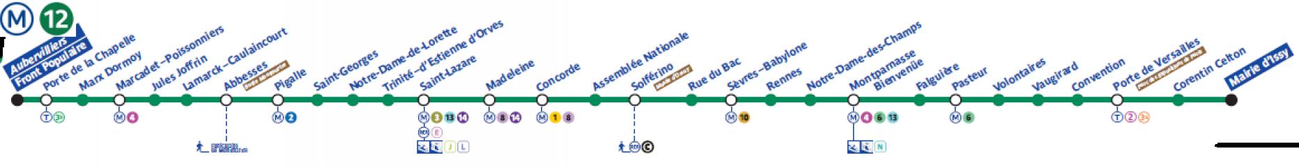 Ligne 12 paris en m tro - Trajet metro gare de lyon porte de versailles ...