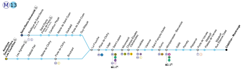 Porte de chatillon plan - Plan metro paris porte de versailles ...