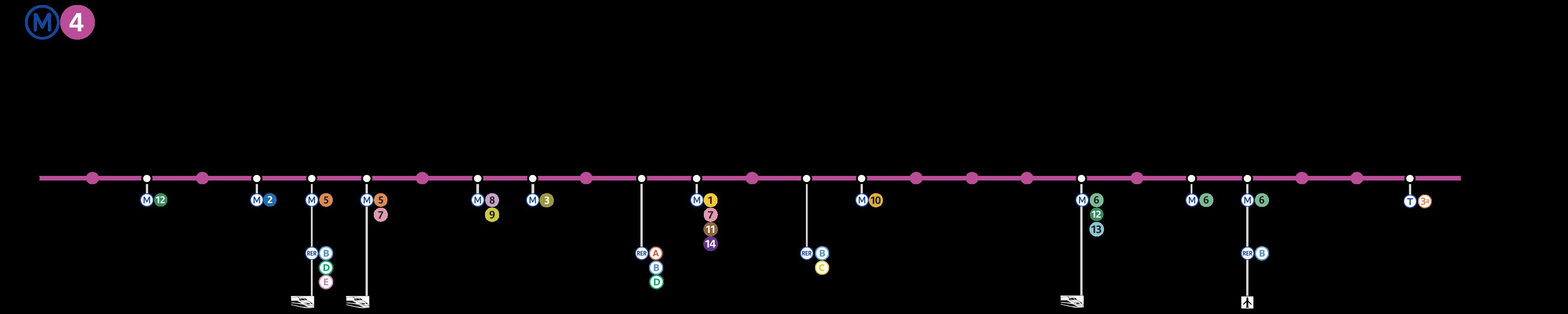 Ligne 4 paris en m tro - Metro porte de clignancourt ...