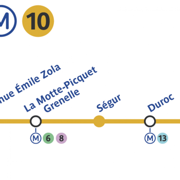 Ligne 14 paris en m tro for La poste porte de saint cloud