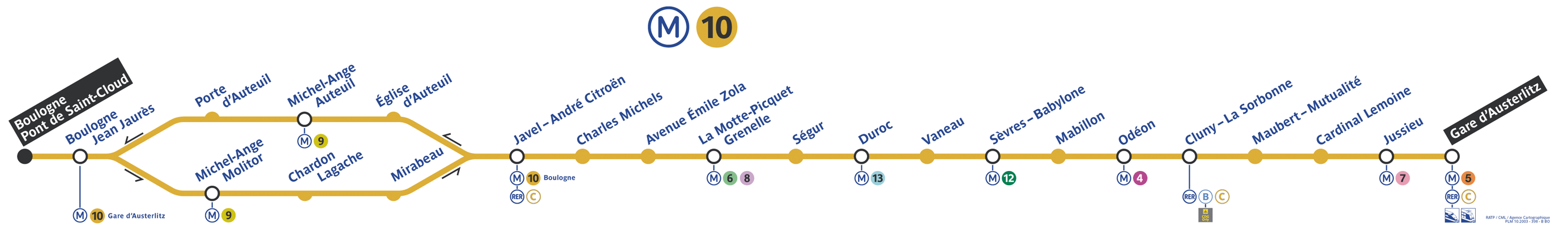 Ligne 10 224 Paris En M 233 Tro