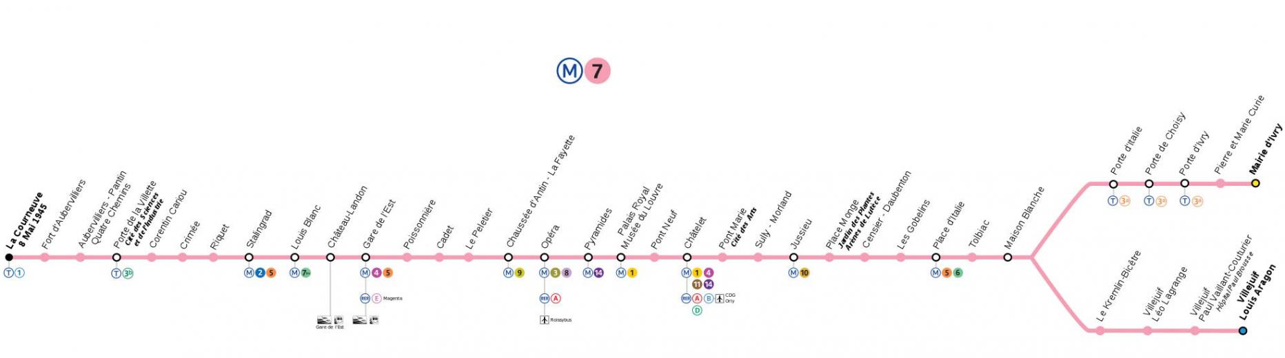 Ligne 7 paris en m tro - Metro porte d ivry ...
