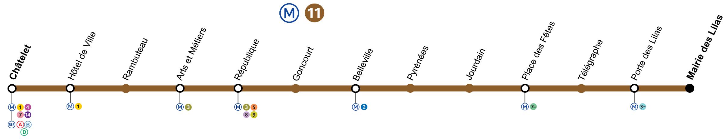 Ligne 11 224 Paris En M 233 Tro