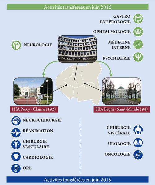 infographie-transfert-des-services-du-val-de-grace_article_pleine_colonne